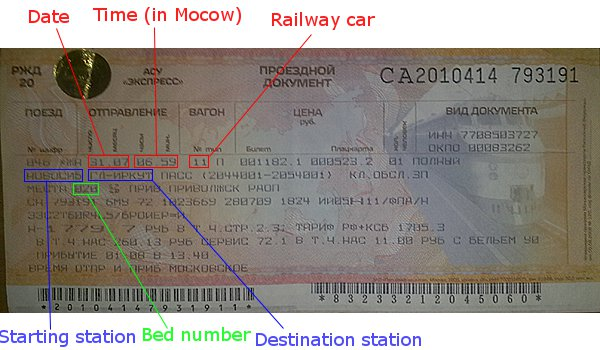 transsiberianrailwayticket